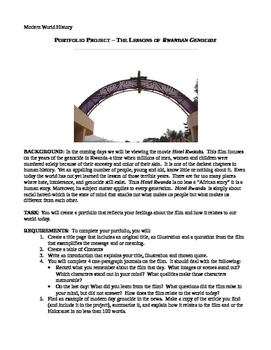 PORTFOLIO PROJECT – THE LESSONS OF RWANDAN GENOCIDE