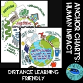 DISTANCE LEARNING FRIENDLY- POSITIVE AND NEGATIVE HUMAN IM