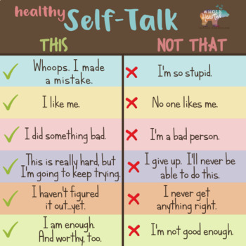 POSITIVE SELF-TALK POSTER for Your Classroom or Counseling Office: Free Decor!
