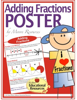 "POSTER - Adding Fractions - 3 Methods - 24"" x 36"""