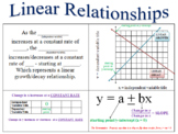 POSTER - LINEAR RELATIONSHIPS