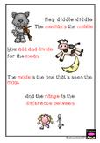 POSTER: Maths Terms - median, mean, mode, range