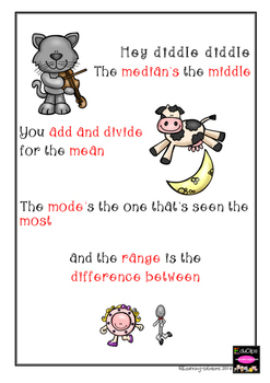 POSTER: Maths Terms - median, mean, mode, range