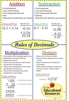 Math Poster Rules Of Decimals 24 Quot X 36 Quot Use Year