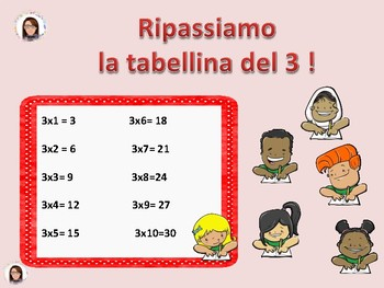 POSTERS AND TASK CARDS TABELLINE