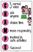 POSTERS Behavior Management System CHAMPS Charts (11X17 size)