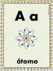 CARTELES DEL ABECEDARIO DE CIENCIAS. Science Spanish Alpha
