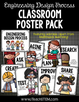 STEM Engineering Design Process Steps - Early Grades K-3