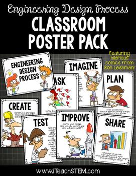 STEM Engineering Design Process Steps - Middle Grades 3-8
