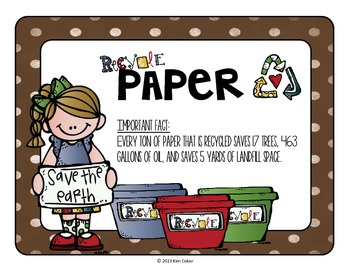 POSTERS Recycle Paper, Plastic, Metal and Conserve Water with Facts