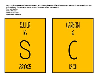 POSTERS – Science Word Wall Header/Title Elements Chemical Symbols - 3 SETS
