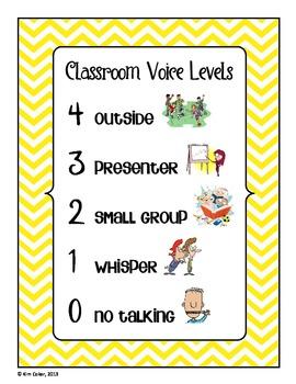 POSTERS Voice Level Classroom Management