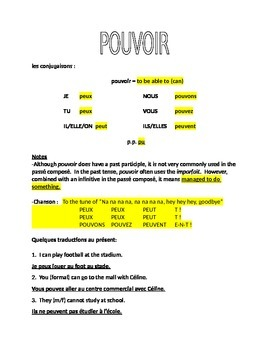 POUVOIR : introductory handout and practice in 4 tenses