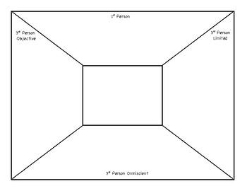 POV Writing - Graphic Organizer