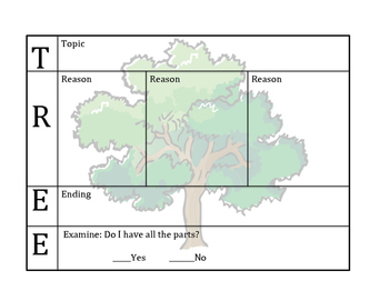 POW TREE Graphic organizer