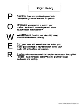 """POWER"" Expository Writing Strategy"