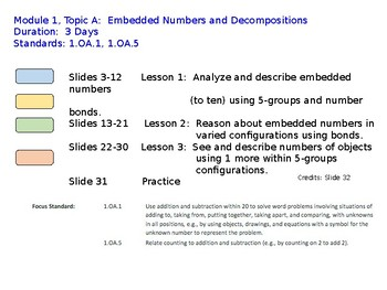 POWER POINT Slides:  1st Grade Engage NY Module 1, Topic A lessons (1-3)!