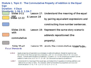 POWER POINT Slides:  1st Grade Engage NY Module 1, Topic E lessons (17-20)!