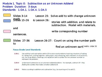 POWER POINT Slides:  1st Grade Engage NY Module 1, Topic G lessons (25-27)!