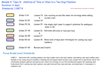 POWER POINT Slides:  1st Grade Engage NY Module 4, Topic D lessons (13-18)!