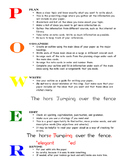 POWER Visual For Effective Writing