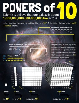 POWERS of 10 Poster / Chart with Galaxy / Space Theme