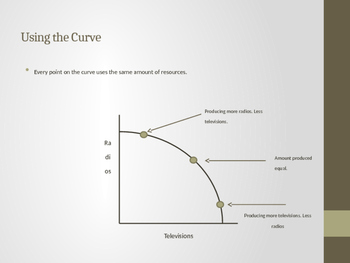 """PPC, Budget Lines, Utility Curves, """"The origin of Supply and Demand"""" Power Point"""