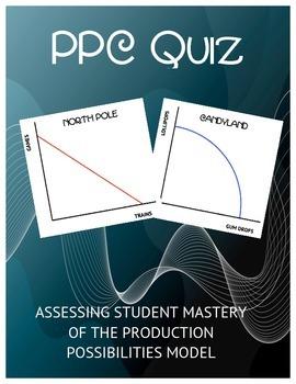 Production Possibilities Curve Quiz