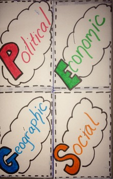 PEGS Foldable and Video Activities (Political,Economic,Geographic,Social)