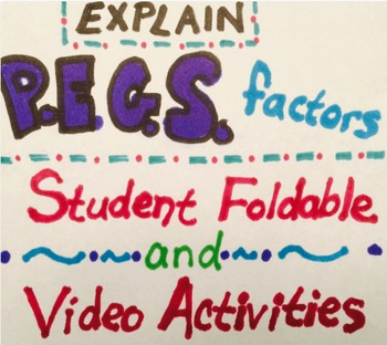 PEGS Foldable and Video Activities (Political,Economic,Geo
