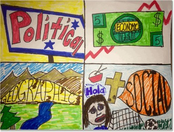 PEGS Ink-Think and Picto-words Handout (Political,Economic,Geographic,Social)