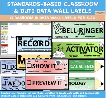 PPLG Standards-Based Classroom Setting Bulletin Board Labels