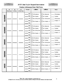 PPLG Yearlong DUTI Data Talks Sheet for Students
