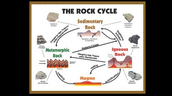 PPT- A star's life cycle