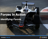 PPT - Identifying Forces in Action