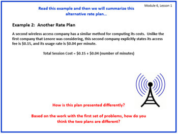 PPT Lessons for Eureka Math (Engage NY) 8th Grade Module 6