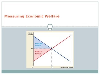 PPT - Measuring Economic Welfare