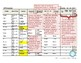 PPT Meetings ~ Scheduling, Organizing, Checklists, How-To, IEP Amendments