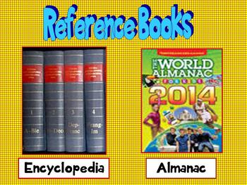 How to Use Reference Books CCSS Grades 2, 3, 4, 5, and 6
