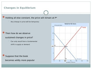 PPT - Shifts in Equilibrium (Single & Simultaneous)