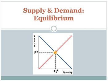 PPT - Supply & Demand: Equilibrium