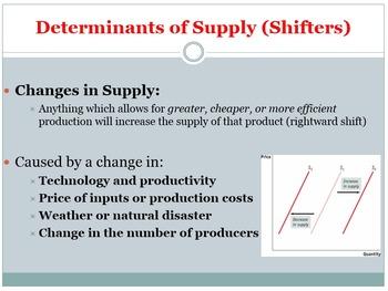 PPT - Supply & Demand: Supply