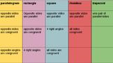 PPT of Quadrilateral Attributes