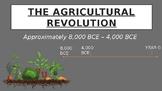PPT on Agricultural Revolution