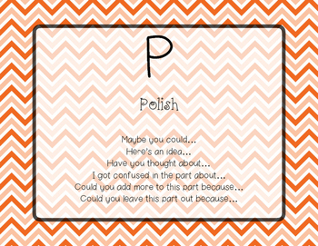 PQP Praise, Question, Polish