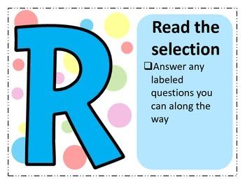 PQRSTU STAAR Reading Strategies Poster