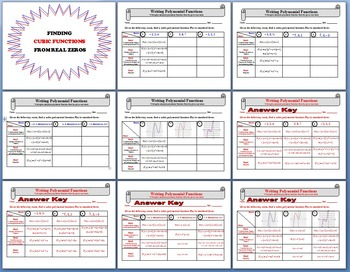 Writing Cubic Function from real roots (4 MODELS Graphic Organizer) - EDITABLE