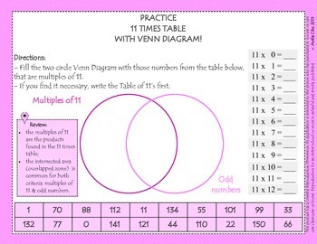 PRACTICE THE TIMES TABLES 0-12 & THE MULTIPLES THROUGH VENN DIAGRAMS! (girl ed.)