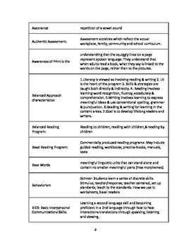 PRAXIS II - 225+ Quick Review Facts for the Reading Across The Curriculum Test