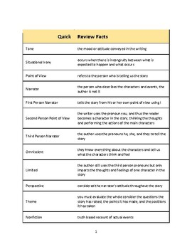 PRAXIS Reading Test - 175+ Quick Review Facts